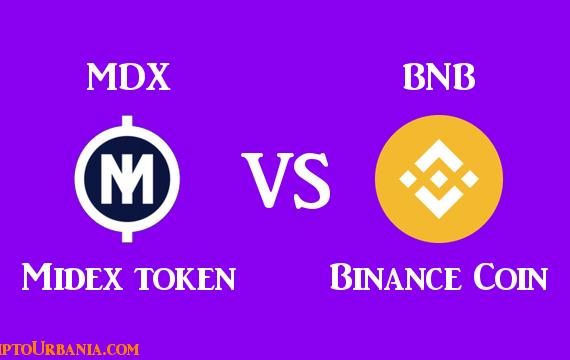 ¿ Cuánto cuesta MDX en BNB ?