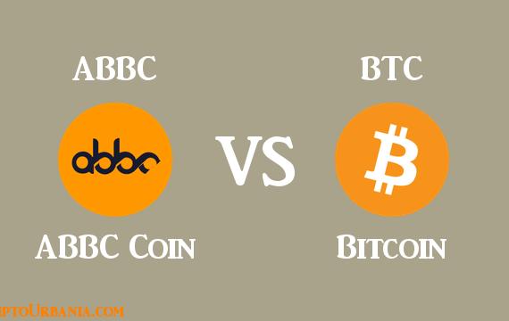 ¿ Cuánto costaría ABBC en BTC ?
